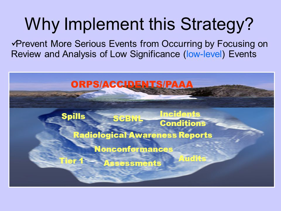 Why Implement this Strategy? Prevent More Serious Events from Occurring by Focusing on Review and Analysis of Low Significance (low-level) Events Radi