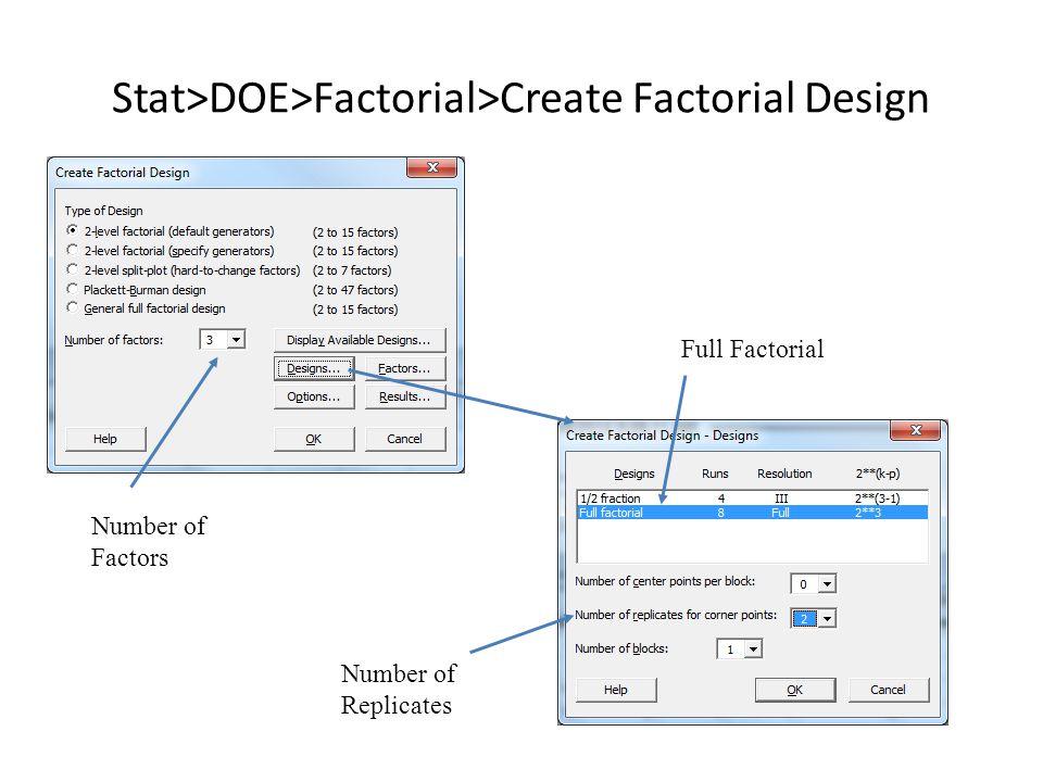 Stat>DOE>Factorial>Create Factorial Design Full Factorial Number of Replicates Number of Factors