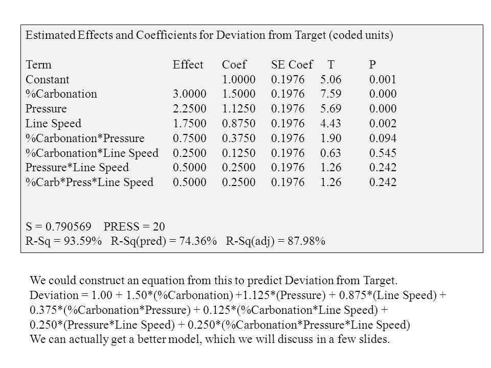 Estimated Effects and Coefficients for Deviation from Target (coded units) Term Effect Coef SE Coef T P Constant 1.0000 0.1976 5.06 0.001 %Carbonation