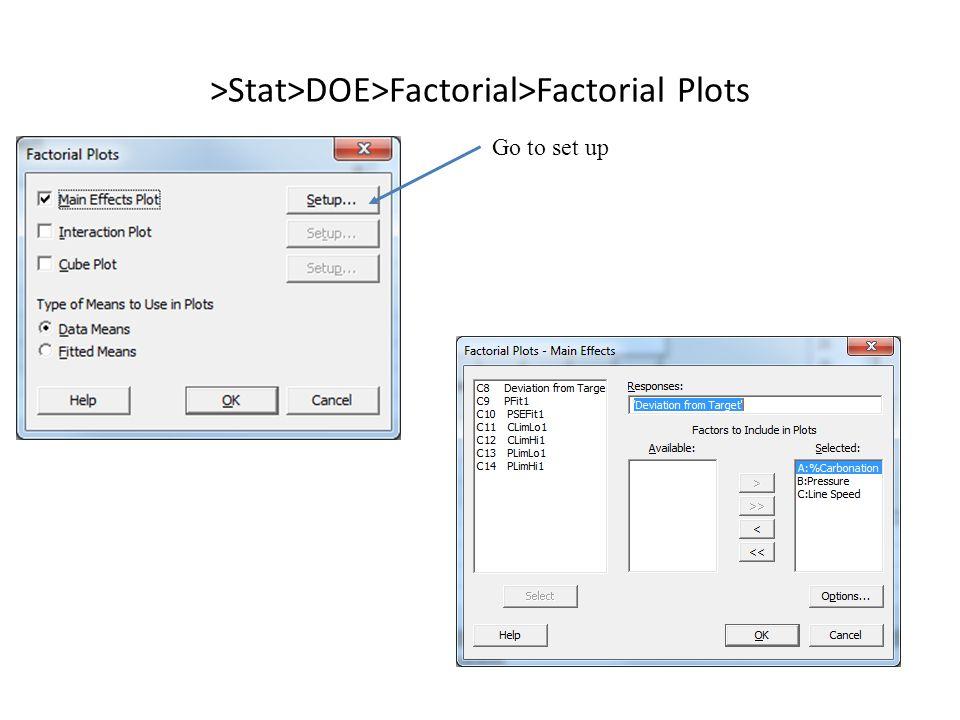 >Stat>DOE>Factorial>Factorial Plots Go to set up