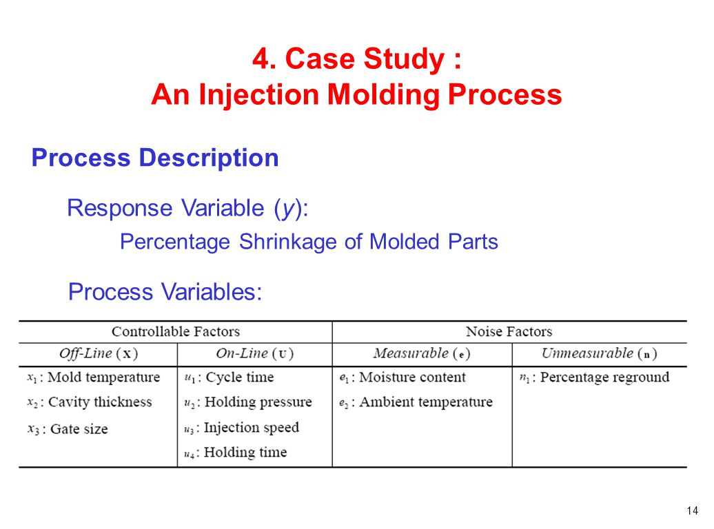 14 4. Case Study : An Injection Molding Process Process Description Response Variable (y): Percentage Shrinkage of Molded Parts Process Variables: