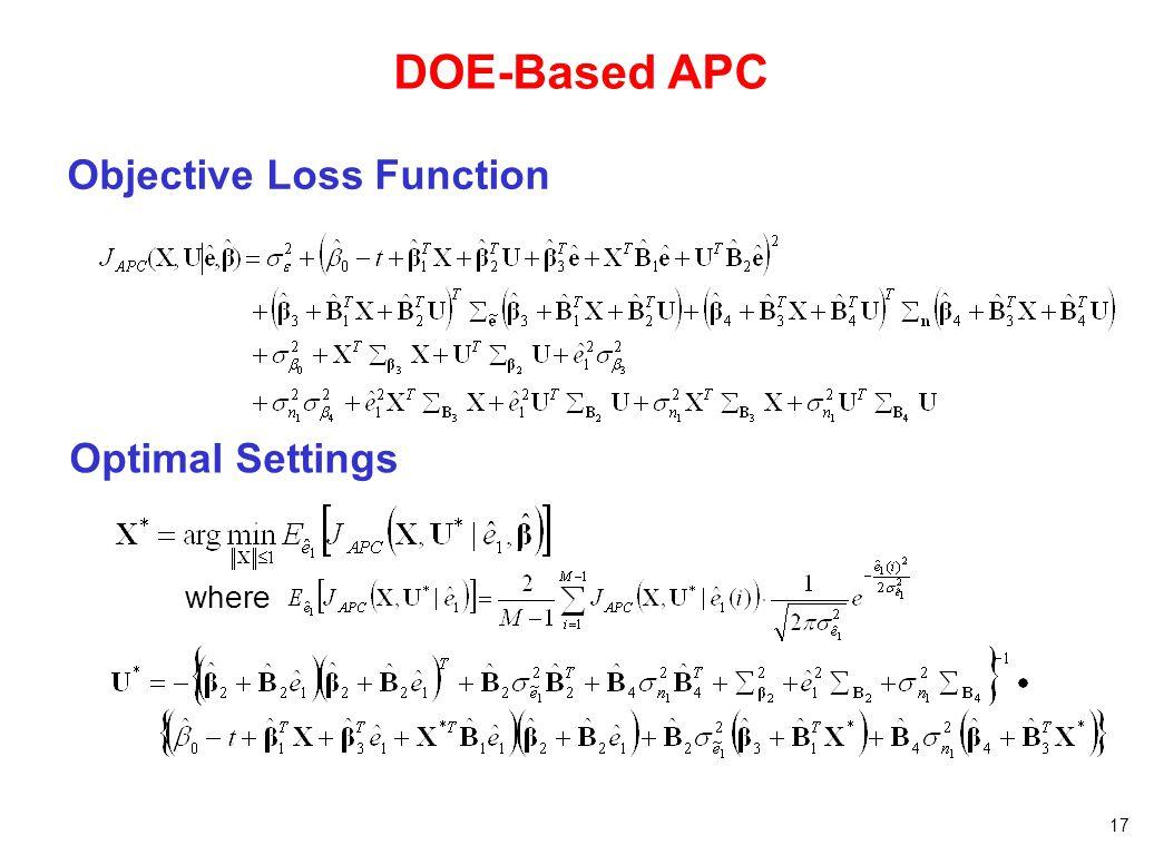 17 Objective Loss Function Optimal Settings DOE-Based APC where