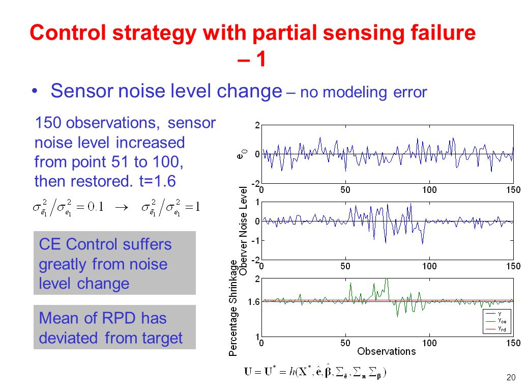 20 Control strategy with partial sensing failure – 1 Sensor noise level change – no modeling error 150 observations, sensor noise level increased from