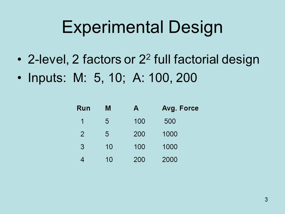 3 Experimental Design 2-level, 2 factors or 2 2 full factorial design Inputs: M: 5, 10; A: 100, 200 RunMAAvg.