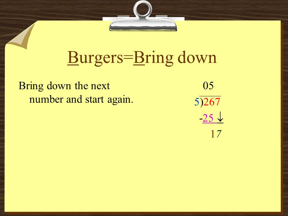 Burgers=Bring down Bring down the next number and start again. 05 5)267 -25  17