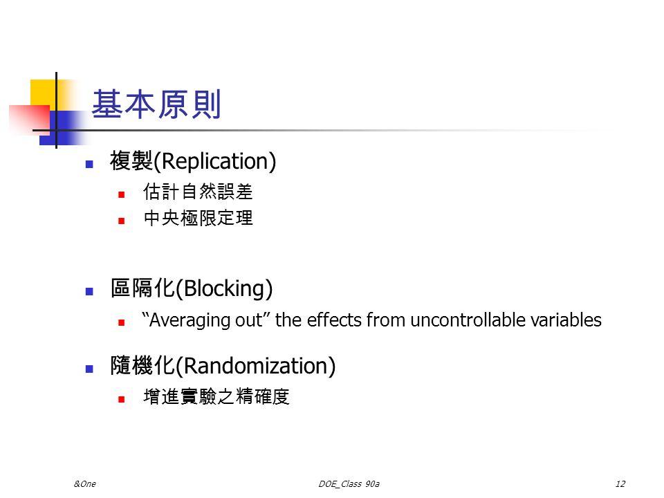 &OneDOE_Class 90a11 Example: Optimizing a Process