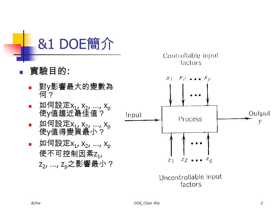 實 驗 設 計 Design of Experiments 洪弘祈, Ph.D. 朝陽科技大學工業工程與管理系副教授