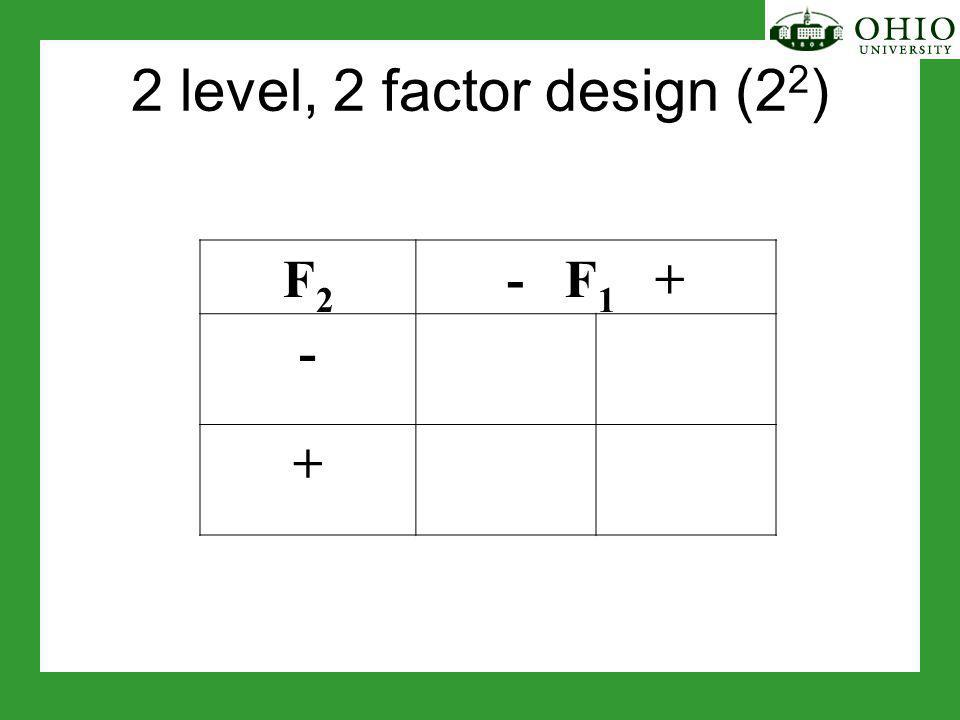2 level, 2 factor design (2 2 ) F2F2 - F 1 + - +