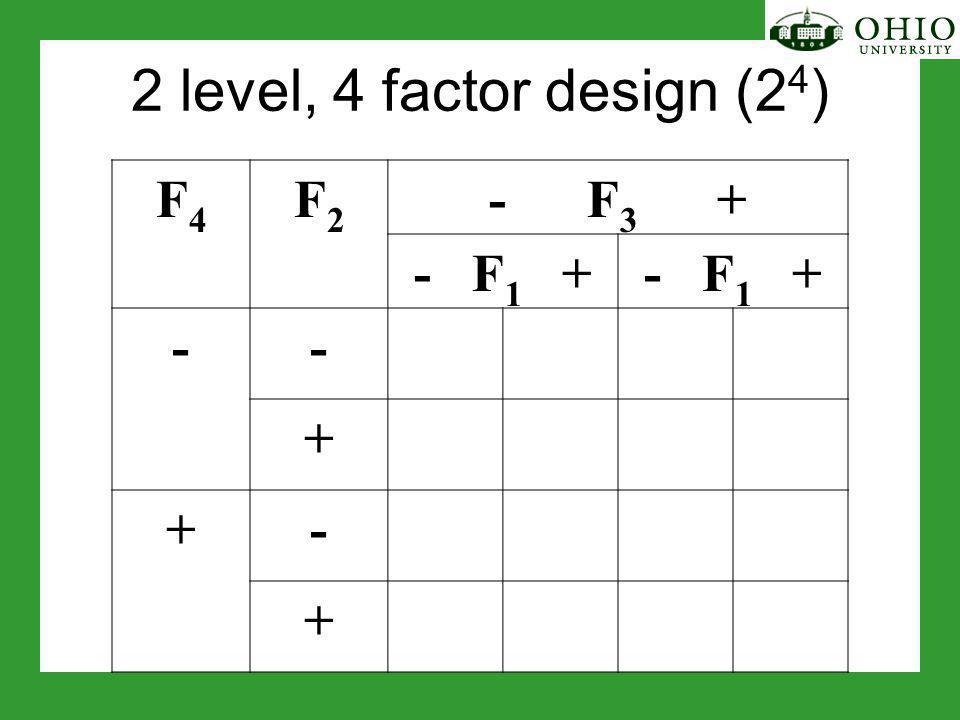 2 level, 4 factor design (2 4 ) F4F4 F2F2 - F 3 + - F 1 + -- + +- +