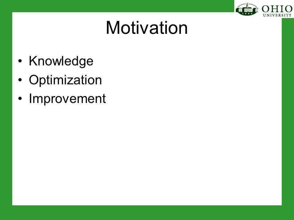 Motivation Knowledge Optimization Improvement