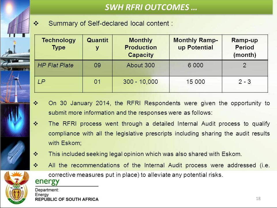SWH RFRI OUTCOMES …  Summary of Self-declared local content :  On 30 January 2014, the RFRI Respondents were given the opportunity to submit more in
