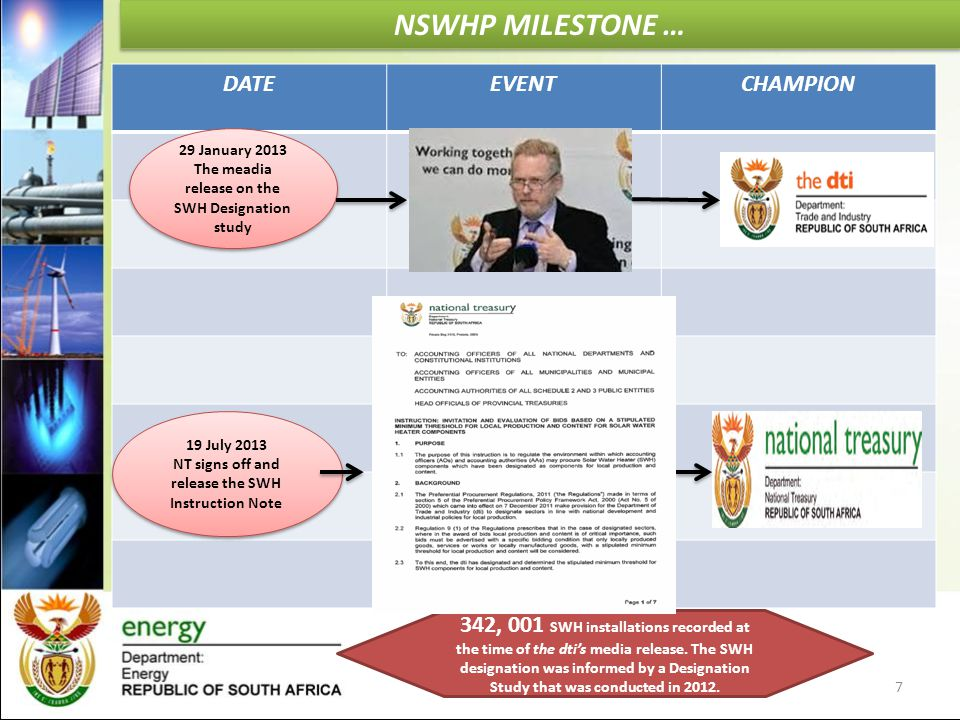 NSWHP MILESTONE … 7 DATEEVENTCHAMPION 29 January 2013 The meadia release on the SWH Designation study 29 January 2013 The meadia release on the SWH De