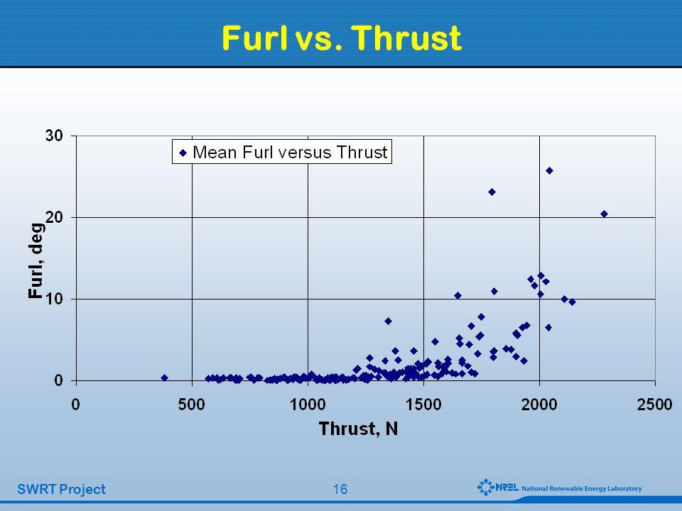 16 SWRT Project Furl vs. Thrust
