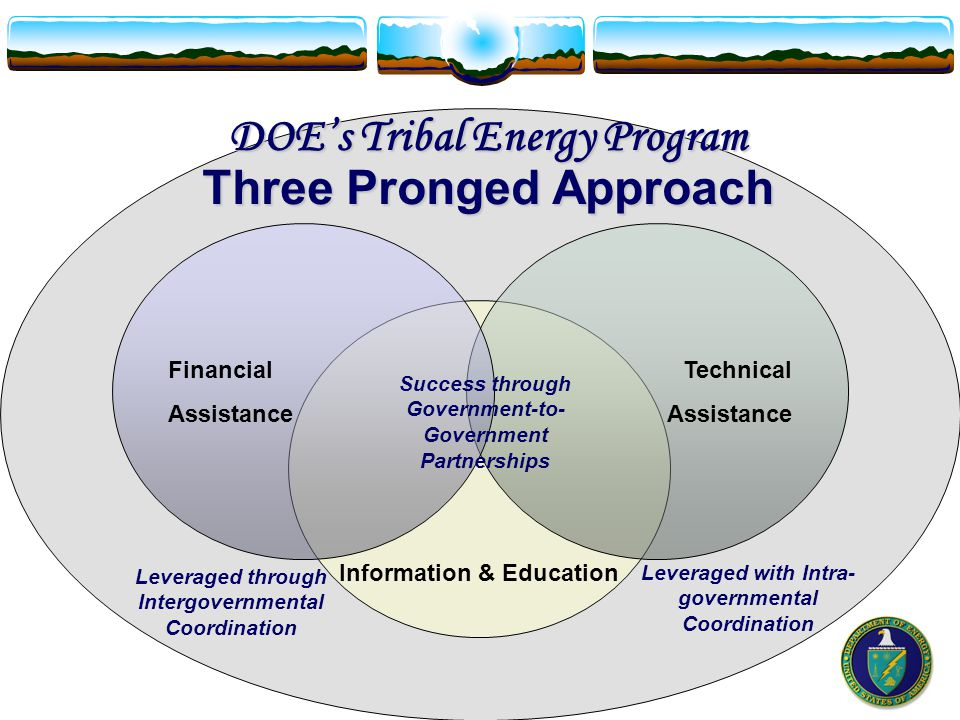 DOE's Tribal Energy Program Providing Financial Assistance Providing financial and technical assistance to Tribes for the evaluation and development of renewable energy resources on Tribal Lands Tribal Lands include Indian reservations; Public domain Indian allotments; Former Indian reservations in Oklahoma; Land held by under the provisions of the Alaska Native Claims Settlement Act (43 U.S.C.