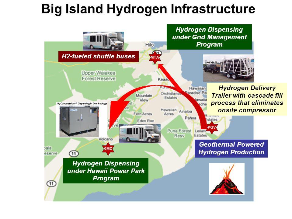 Big Island Hydrogen Infrastructure Geothermal Powered Hydrogen Production Hydrogen Dispensing under Grid Management Program Hydrogen Delivery Trailer