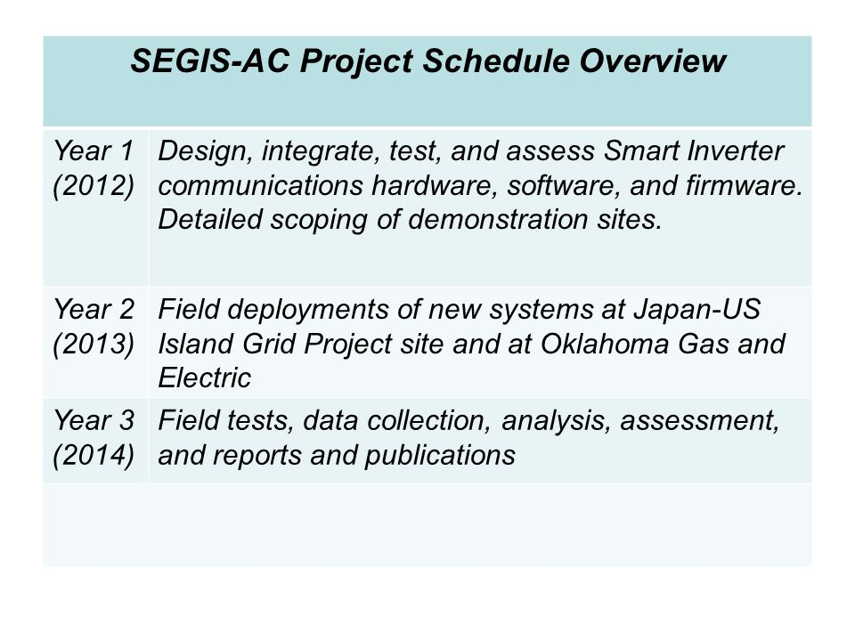 SEGIS-AC Project Schedule Overview Year 1 (2012) Design, integrate, test, and assess Smart Inverter communications hardware, software, and firmware. D