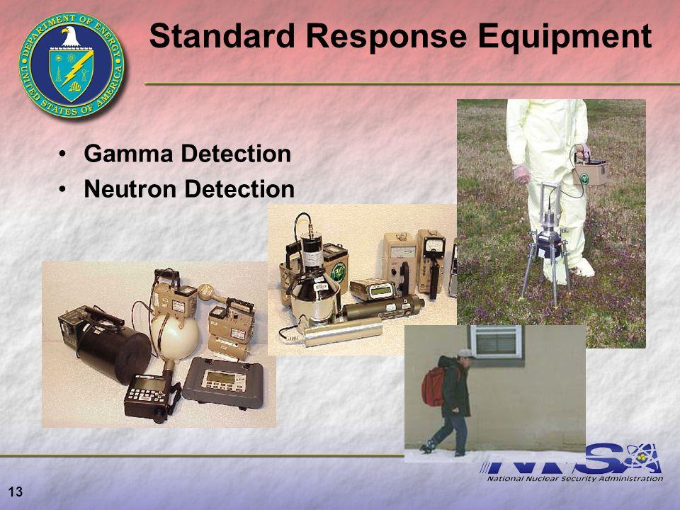 Gamma Detection Neutron Detection 13 Standard Response Equipment