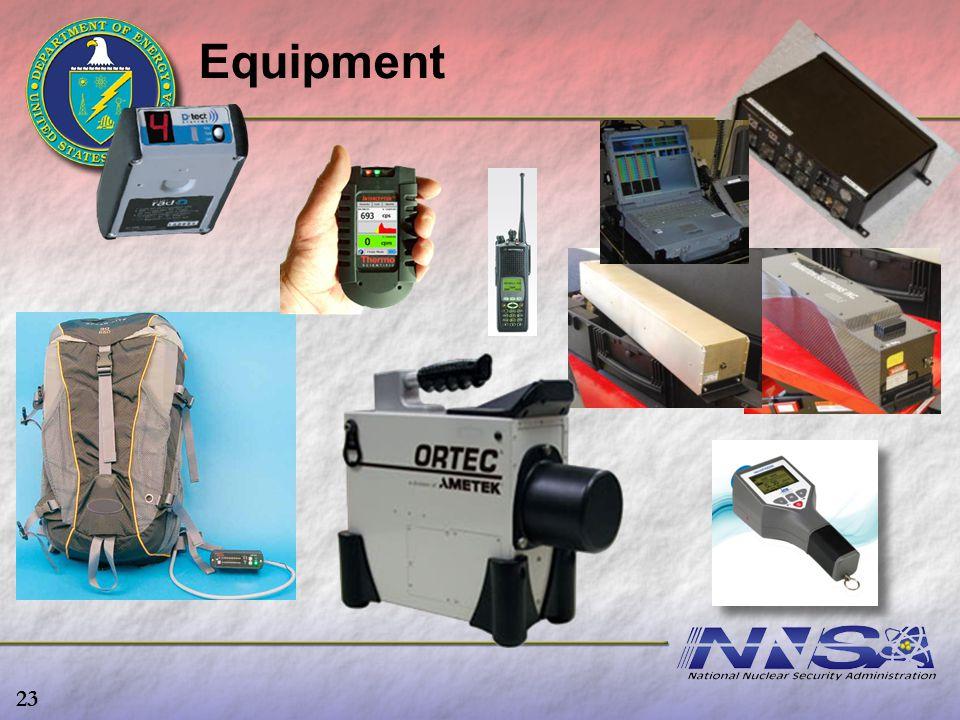 23 Equipment