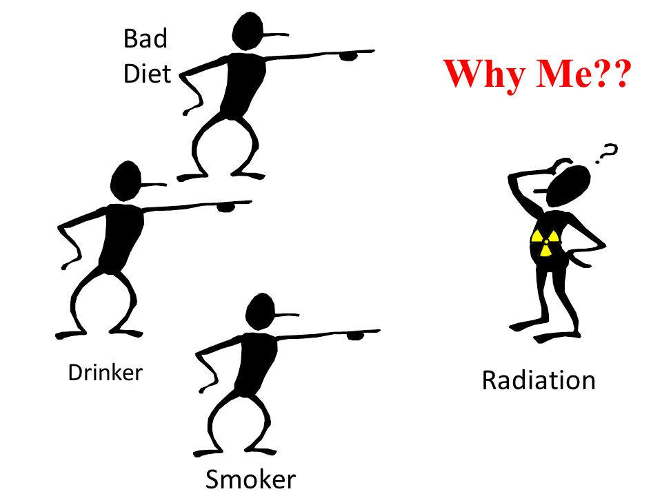 RADIATION I am Blamed for much Human Disease Cancer of all kinds Mutations Birth Defects Heart attacks Stroke