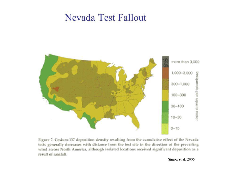 10,159 Controls 3 Km (2 mSv) 46,249 Exposed 2.45 Km (5 mSv) Pierce and Preston 2000 5 Km 5% less cancer than total controls A-BOMB SURVIVOR STUDIES