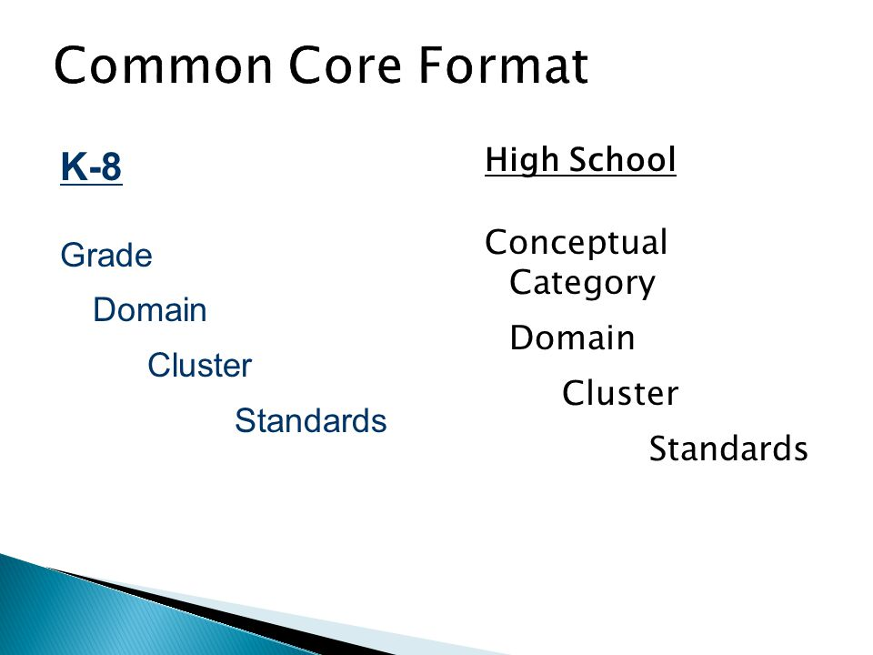 Common Core Format High School Conceptual Category Domain Cluster Standards K-8 Grade Domain Cluster Standards