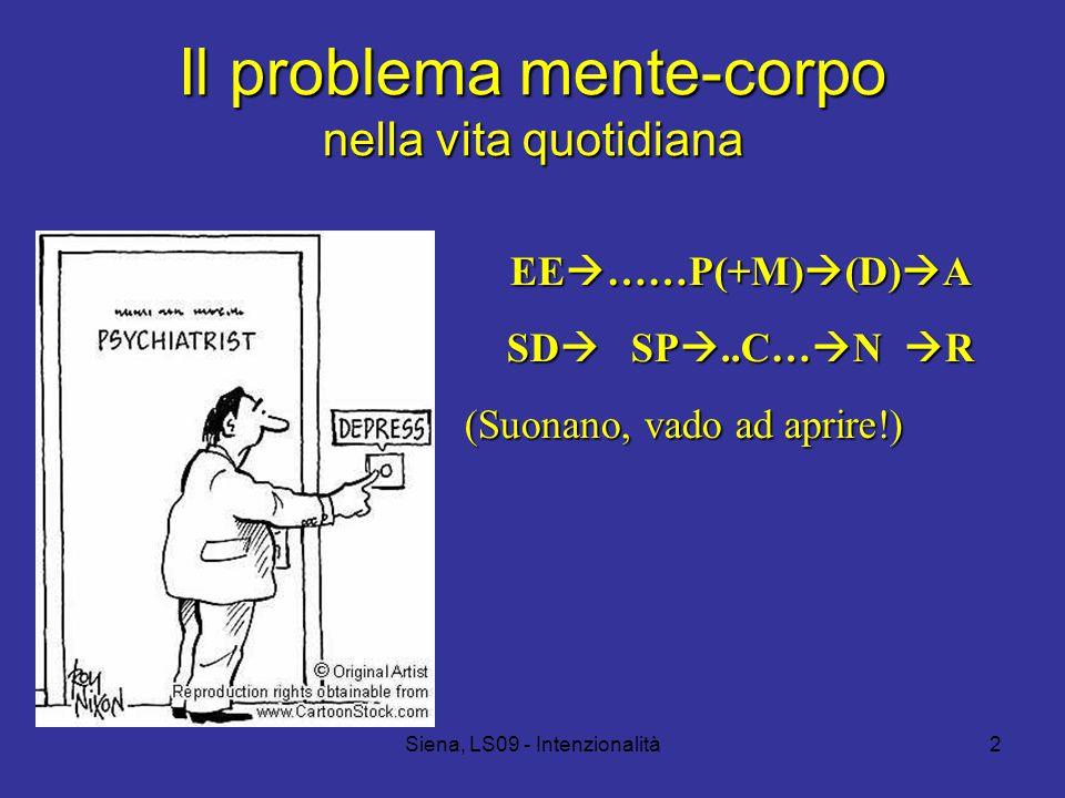 Siena, LS09 - Intenzionalità2 Il problema mente-corpo nella vita quotidiana EE  ……P(+M)  (D)  A SD  SP ..C…  N  R (Suonano, vado ad aprire!) (Suonano, vado ad aprire!)