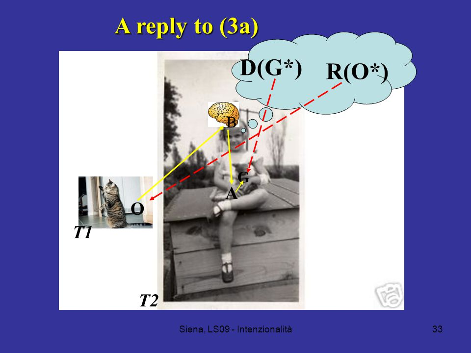 Siena, LS09 - Intenzionalità33 A reply to (3a) D(G*) R(O*) B G O A T1 T2