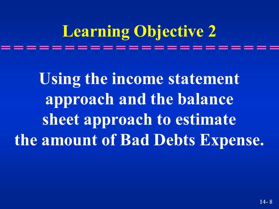 14- 19 Accounts Receivable, John DoeXXX Allowance for Doubtful AccountsXXX To reinstate John Doe's account Accounts Receivable, John DoeXXX Allowance for Doubtful AccountsXXX To reinstate John Doe's account CashXXX Accounts Receivable, John DoeXXX To record payment CashXXX Accounts Receivable, John DoeXXX To record payment Learning Unit 14-3 n How do we record a recovered debt?