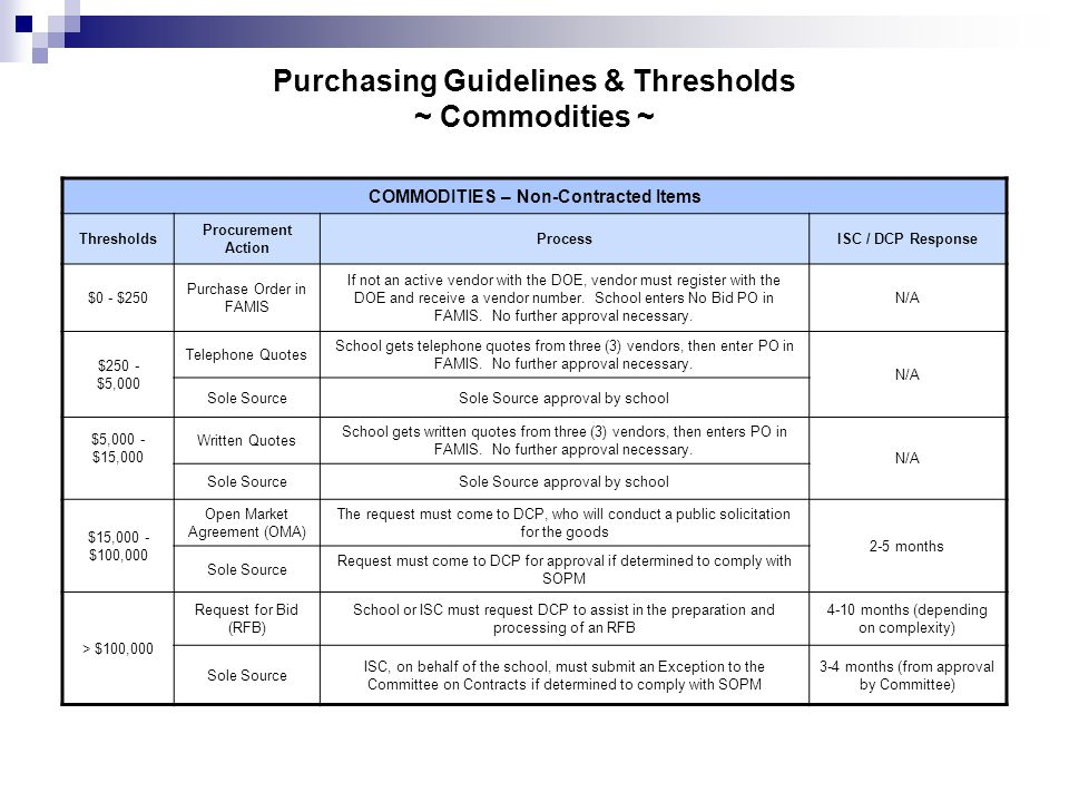 Purchasing Guidelines & Thresholds ~ Commodities ~ COMMODITIES – Non-Contracted Items Thresholds Procurement Action ProcessISC / DCP Response $0 - $250 Purchase Order in FAMIS If not an active vendor with the DOE, vendor must register with the DOE and receive a vendor number.