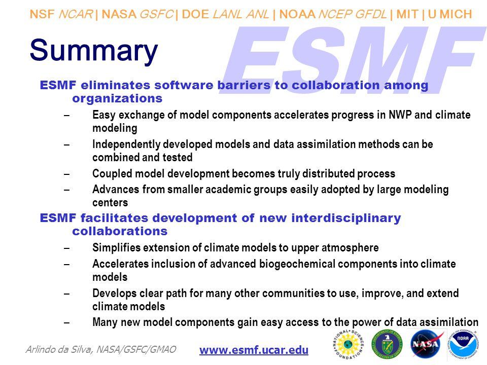 NSF NCAR | NASA GSFC | DOE LANL ANL | NOAA NCEP GFDL | MIT | U MICH Arlindo da Silva, NASA/GSFC/GMAO www.esmf.ucar.edu Summary ESMF eliminates softwar