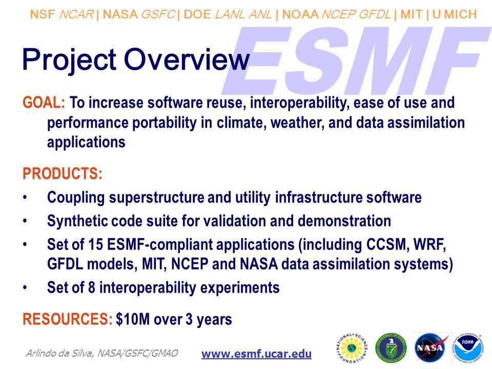 NSF NCAR | NASA GSFC | DOE LANL ANL | NOAA NCEP GFDL | MIT | U MICH Arlindo da Silva, NASA/GSFC/GMAO www.esmf.ucar.edu Project Overview GOAL: To incre