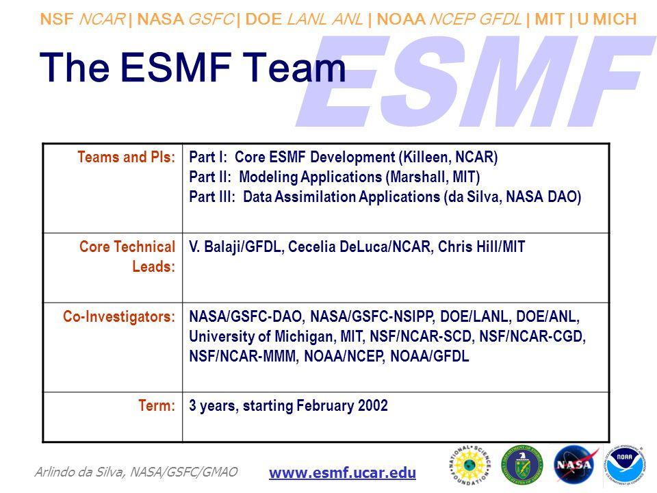 NSF NCAR | NASA GSFC | DOE LANL ANL | NOAA NCEP GFDL | MIT | U MICH Arlindo da Silva, NASA/GSFC/GMAO www.esmf.ucar.edu The ESMF Team Teams and PIs:Par