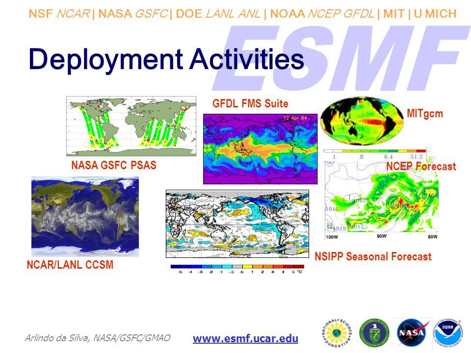 NSF NCAR | NASA GSFC | DOE LANL ANL | NOAA NCEP GFDL | MIT | U MICH Arlindo da Silva, NASA/GSFC/GMAO www.esmf.ucar.edu Deployment Activities NSIPP Sea