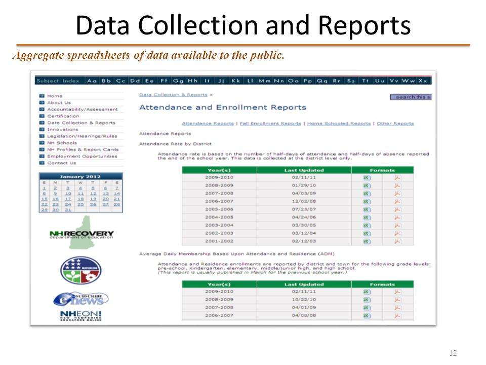 NARS (Detailed NECAP Reports) 13 Secure student level NECAP data available to districts, maintained by Measured Progress.