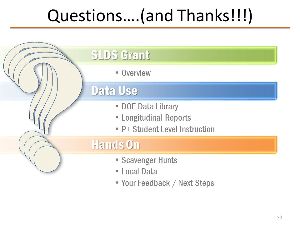SLDS Grant Overview Data Use DOE Data Library Longitudinal Reports P+ Student Level Instruction Hands On Scavenger Hunts Local Data Your Feedback / Next Steps Questions….(and Thanks!!!) 33