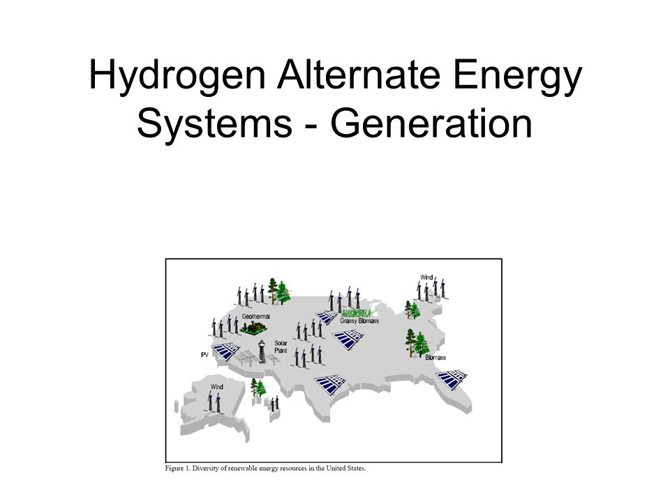 Hydrogen Alternate Energy Systems - Generation