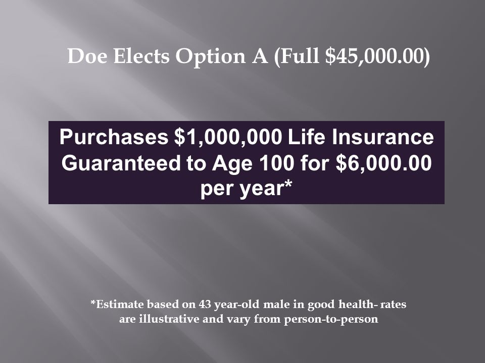 Doe Elects Option A (Full $45,000.00) Purchases $1,000,000 Life Insurance Guaranteed to Age 100 for $6,000.00 per year* *Estimate based on 43 year-old male in good health- rates are illustrative and vary from person-to-person