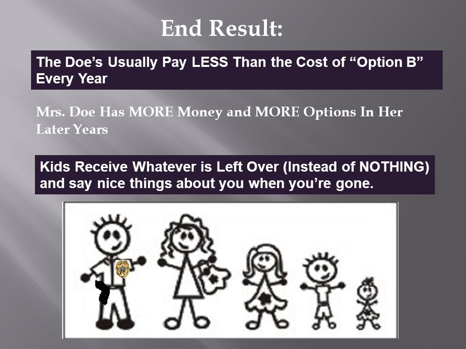 End Result: The Doe's Usually Pay LESS Than the Cost of Option B Every Year Mrs.