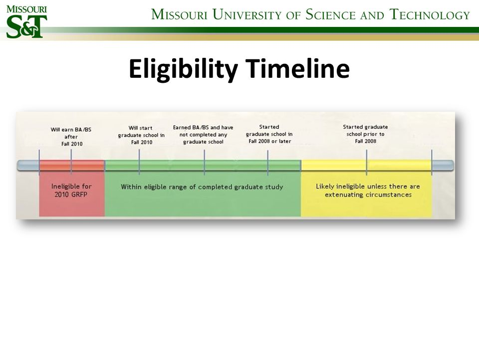 Eligibility Timeline