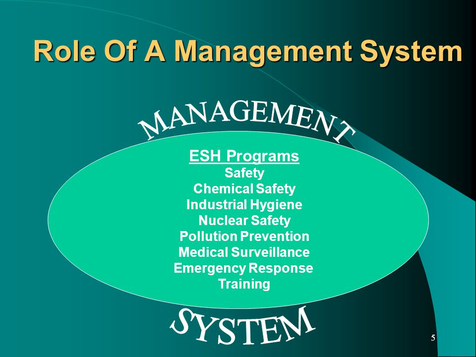 5 Role Of A Management System ESH Programs Safety Chemical Safety Industrial Hygiene Nuclear Safety Pollution Prevention Medical Surveillance Emergency Response Training