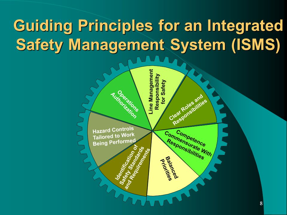 8 Guiding Principles for an Integrated Safety Management System (ISMS)