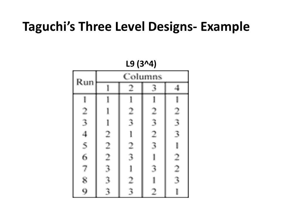 Taguchi's Three Level Designs- Example L9 (3^4)