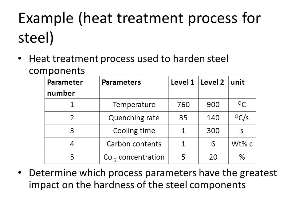 Example (heat treatment process for steel) Heat treatment process used to harden steel components Determine which process parameters have the greatest impact on the hardness of the steel components unitLevel 2Level 1Parameters Parameter number OCOC900760Temperature1 O C/s14035Quenching rate2 s3001Cooling time3 Wt% c61Carbon contents4 %205Co 2 concentration5
