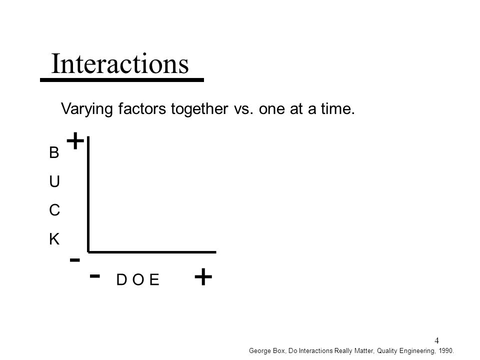 4 Interactions Varying factors together vs. one at a time. BUCKBUCK D O E - - + + George Box, Do Interactions Really Matter, Quality Engineering, 1990