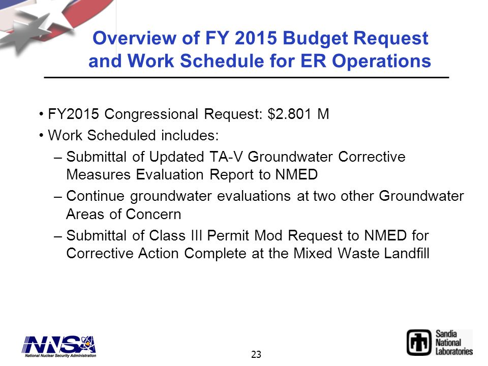 23 Overview of FY 2015 Budget Request and Work Schedule for ER Operations FY2015 Congressional Request: $2.801 M Work Scheduled includes: –Submittal of Updated TA-V Groundwater Corrective Measures Evaluation Report to NMED –Continue groundwater evaluations at two other Groundwater Areas of Concern –Submittal of Class III Permit Mod Request to NMED for Corrective Action Complete at the Mixed Waste Landfill