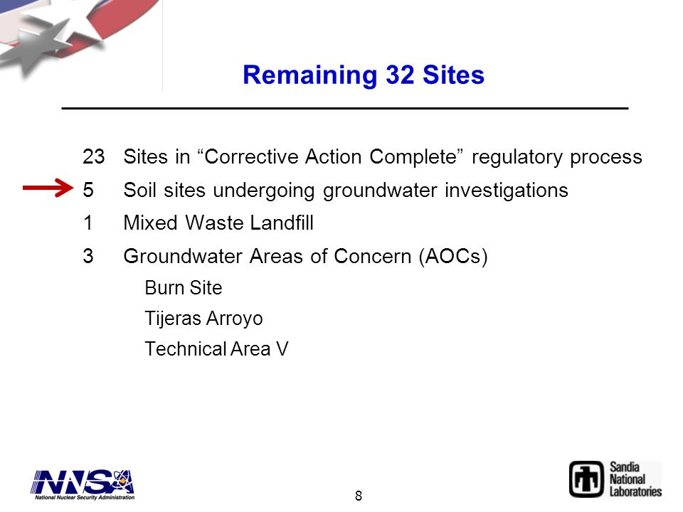 8 Remaining 32 Sites 23 Sites in Corrective Action Complete regulatory process 5 Soil sites undergoing groundwater investigations 1 Mixed Waste Landfill 3 Groundwater Areas of Concern (AOCs) Burn Site Tijeras Arroyo Technical Area V