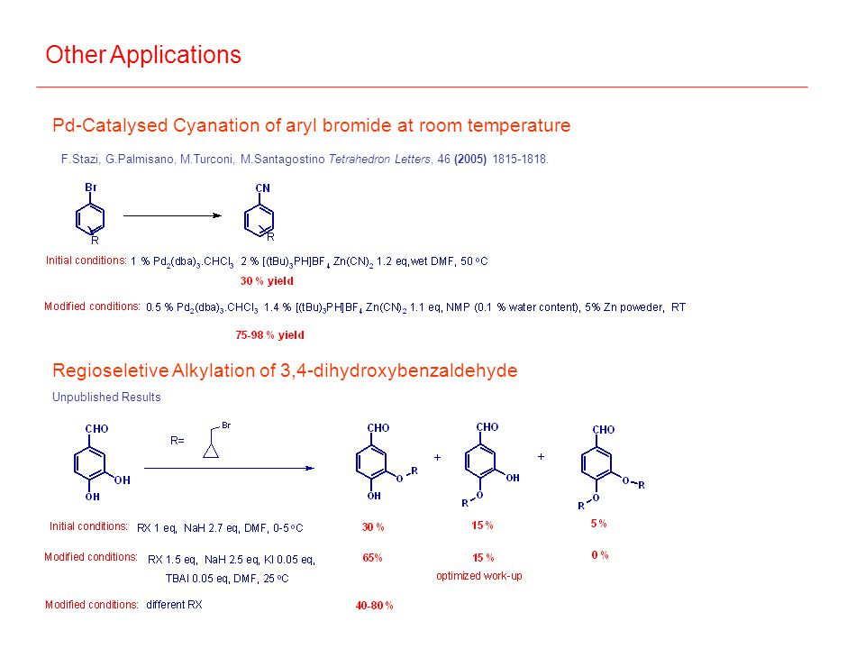 Other Applications Pd-Catalysed Cyanation of aryl bromide at room temperature F.Stazi, G.Palmisano, M.Turconi, M.Santagostino Tetrahedron Letters, 46