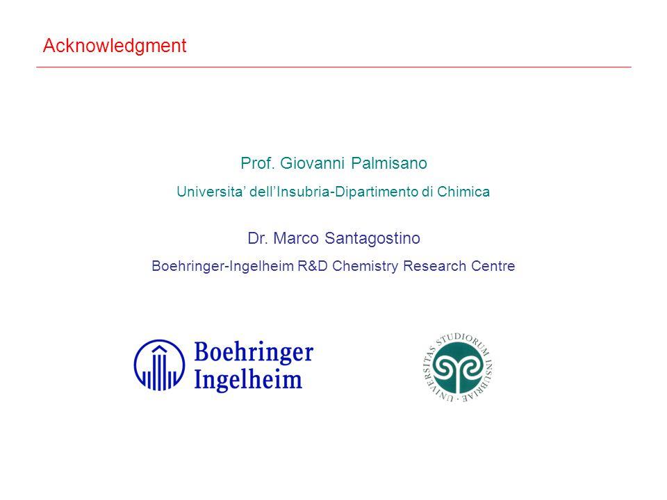 Acknowledgment Prof. Giovanni Palmisano Universita' dell'Insubria-Dipartimento di Chimica Dr.