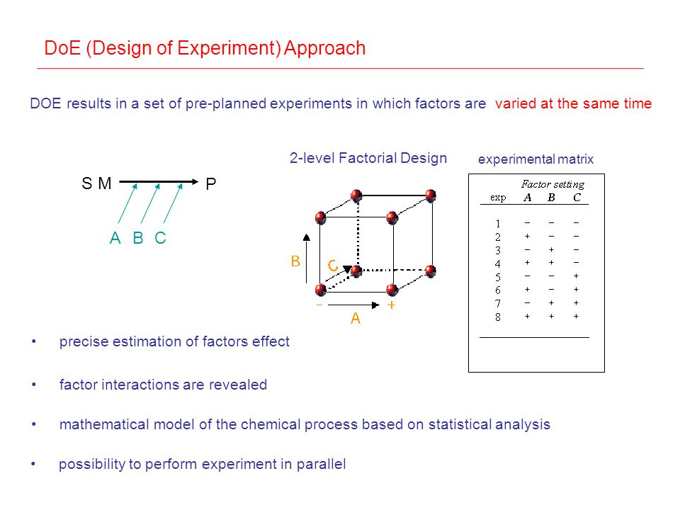 DoE (Design of Experiment) Approach S M P AB C DOE results in a set of pre-planned experiments in which factors are varied at the same time factor int