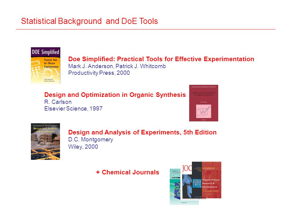 Doe Simplified: Practical Tools for Effective Experimentation Mark J. Anderson, Patrick J. Whitcomb Productivity Press, 2000 Design and Optimization i